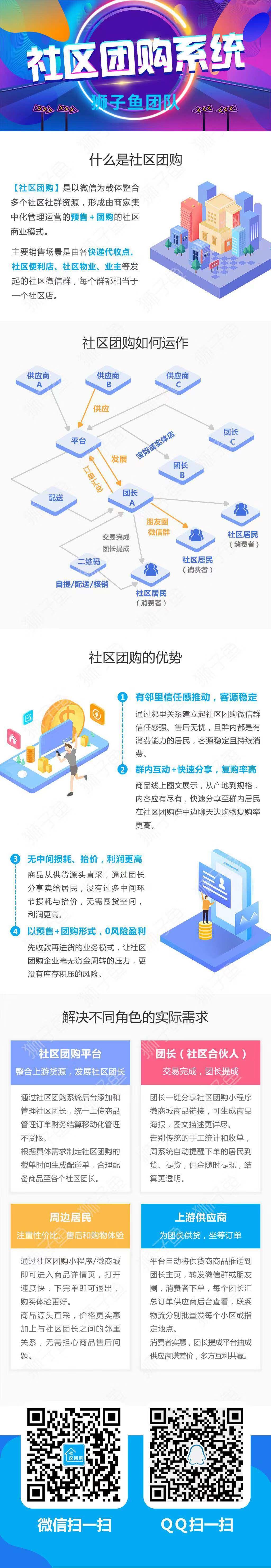 【小程序源码】狮子鱼社区团购小程序 V15.8.1商业版可运营–独立版(新增对接码科跑腿接口)-闲人源码